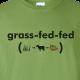 Grass-Fed Fed