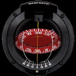 Danforth Compass-Saturn Bulkhead Mount